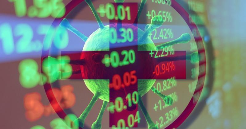 Covid und Finanzmärkte