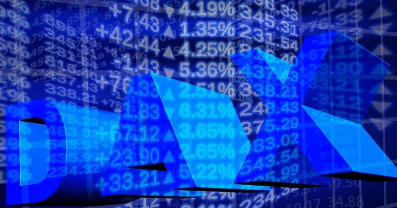 DAX-Index - Finanzcharts